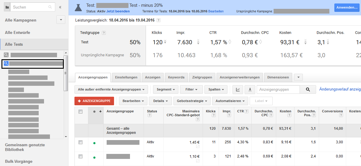 AdWords Kampagnentest auswerten