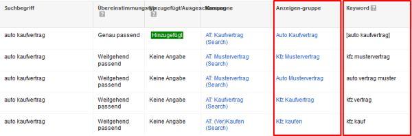Anzeigenauslieferung über mehrere Anzeigengruppen