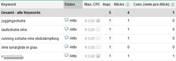 AdWords Leistungsdaten nach Last Click