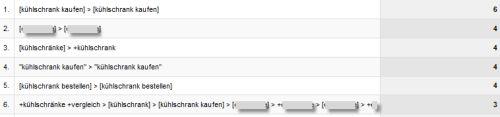 Search Funnel - Top-Pfade Keywords
