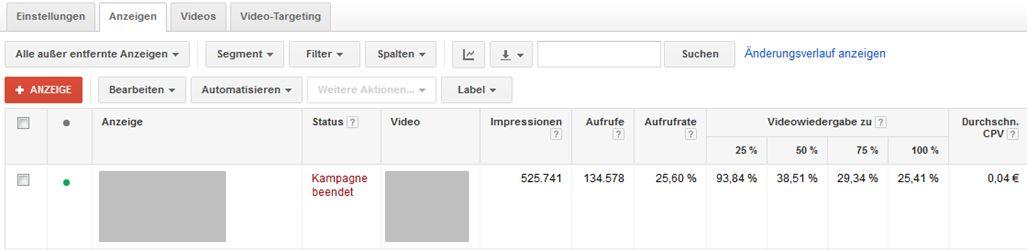 YouTube Videokampagnen - Leistungsdaten zu Videokampagnen