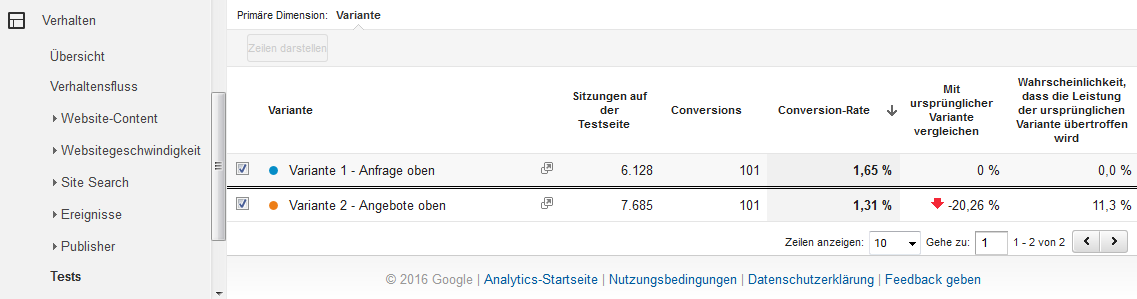 Google Analytics - Testergebnisse aufrufen