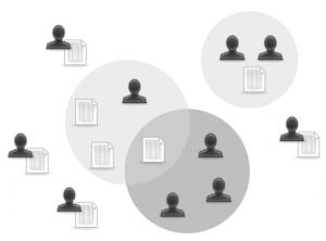 Autoren und Websites